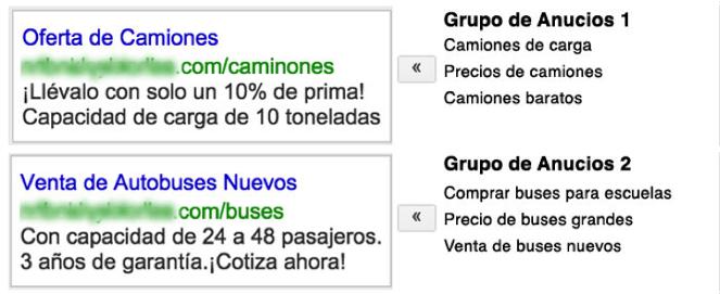 palabras clave en google en Panama