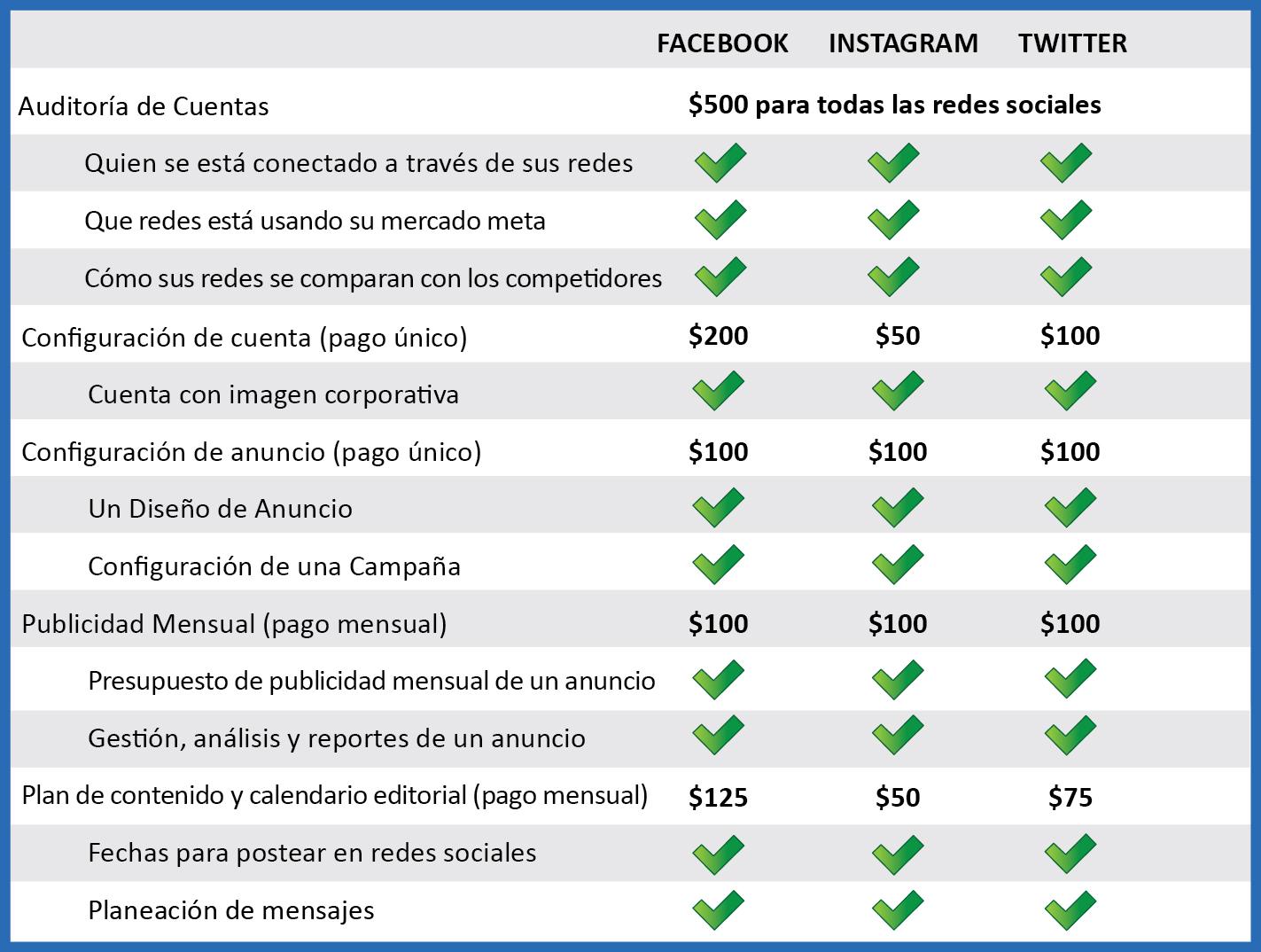 Mercadeo de Redes Sociales en Panamá